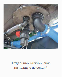 rastvoro_zapravochnye_mobilnaya_stancziya_sredstv_zashhity_rastenij_i_zhidkih_udobrenij