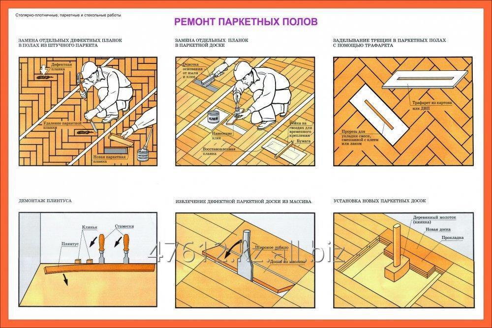 Реставрация паркета пошаговая инструкция