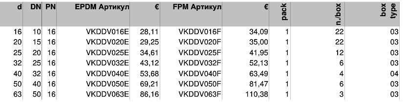sharovyj_kran_2_h_hodovoj_vkd_dn10_50_vkddv