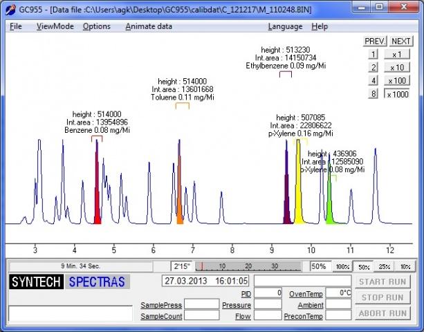 analizator_benzola_i_aromaticheskih_uglevodorodov_synspec_gc955_model_601