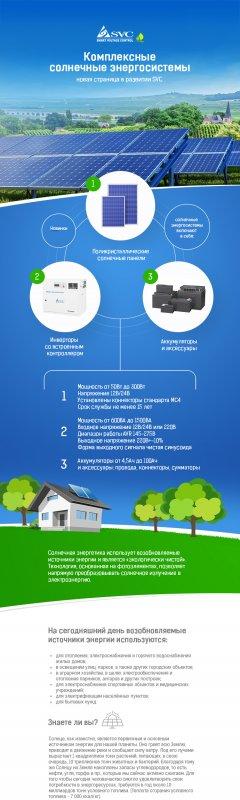 solnechnaya_panel_solnechnaya_batareya