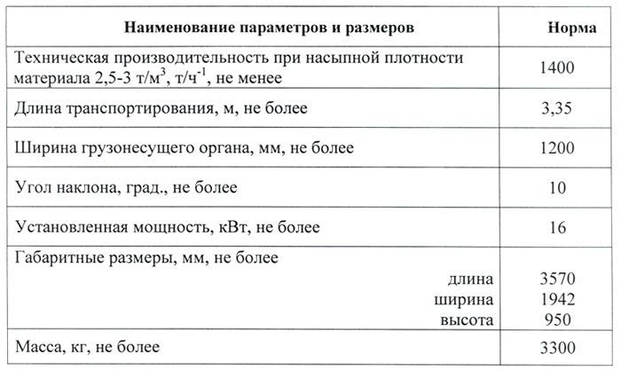 lyuk_shahtnyj_vibraczionnyj