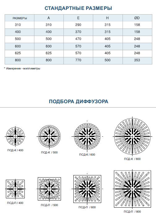vihrievye_diffuzory_psd_p_psd_k