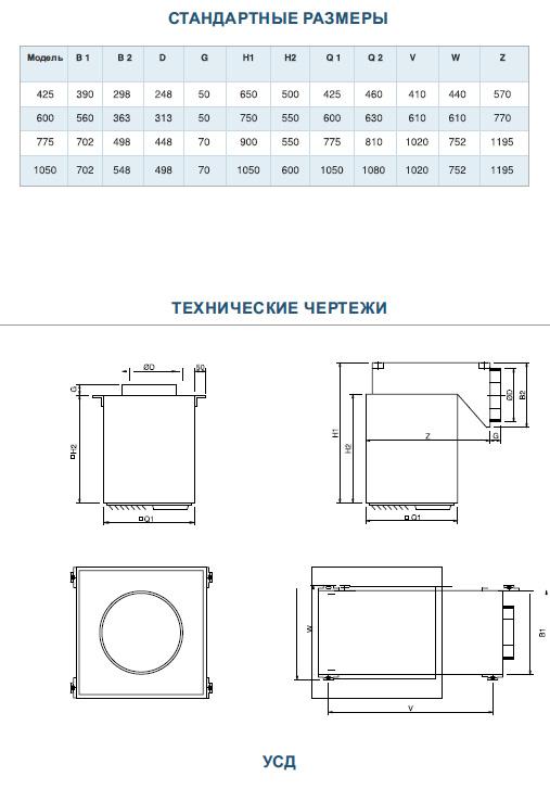 vihrievye_diffuzory_usd