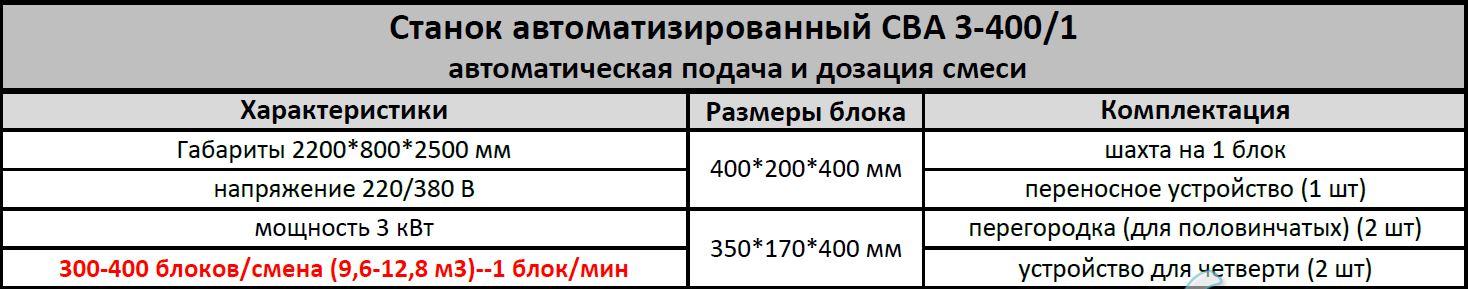 stanok_avtomatizirovannyj_sva_3_4001_avtomaticheskaya_podacha_i_dozacziya_smesi