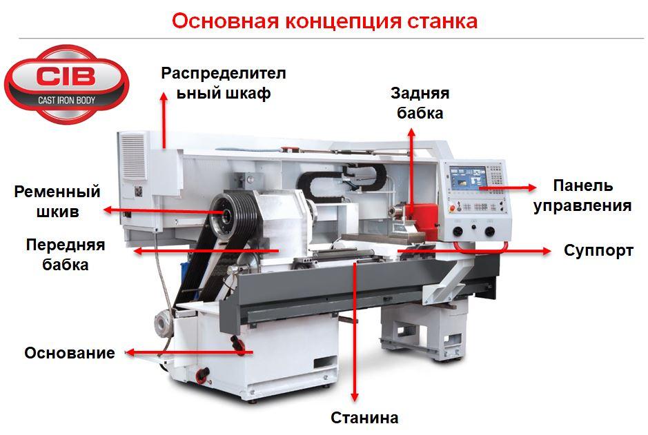 universalnye_czentrovye_tokarnye_stanki_s_chpu_masturn_550i