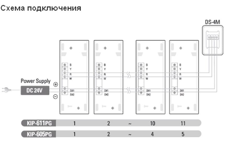 interfon_do_11_abonentov_2_pary_dc24v_kosom_kip_611pg
