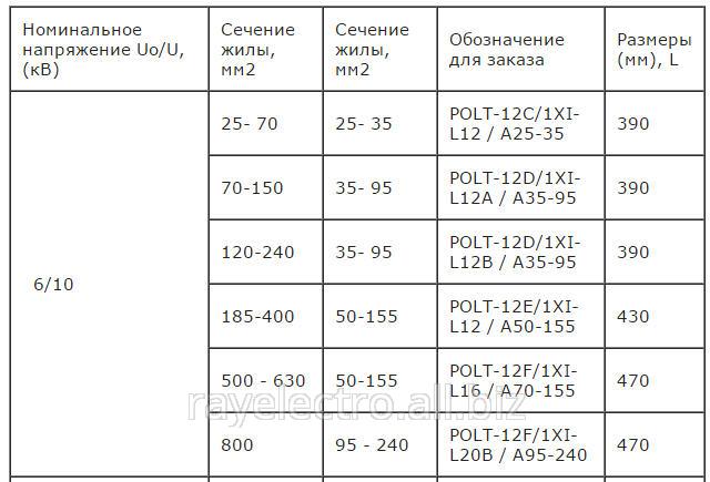 konczevaya_mufta_polt_12f1xi_l16