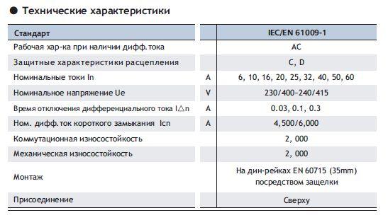 avtomaticheskij_vyklyuchatel_dz47le