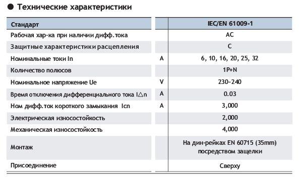 avtomaticheskij_vyklyuchatel_dz267le
