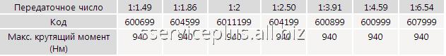 2ceaafdd7a