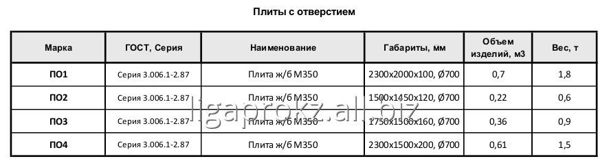 plita_s_otvertstviem_m350