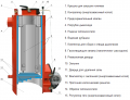 """Котел твердотопливный сверхдлительного горения """"Энергия ТТ"""" - 10 кВт (загрузка -80кг угля)."""