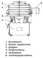 Виброобрабатывающая установка ВИБРИНД-400