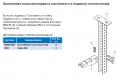 Изделия для электромонтажа в строительстве, Крепление консоли подвеса настенного к подвесу потолочному
