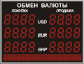 Board of exchange rates, Interactive board of exchange rates