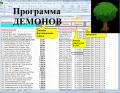 Поисковая система для аптек в городе Алматы