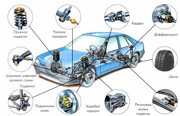 Auto parts to buy auto parts, to buy wheels, to buy the turbine, to ...