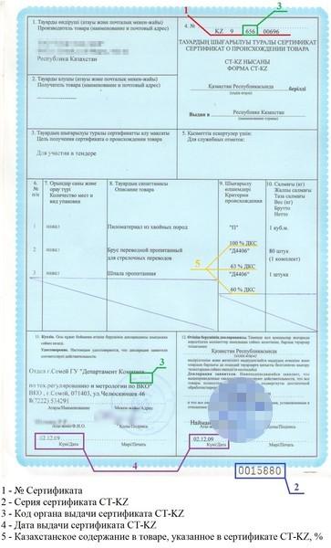 Ксерокопирование сертификация необходима ли обязательная сертификация телефонов