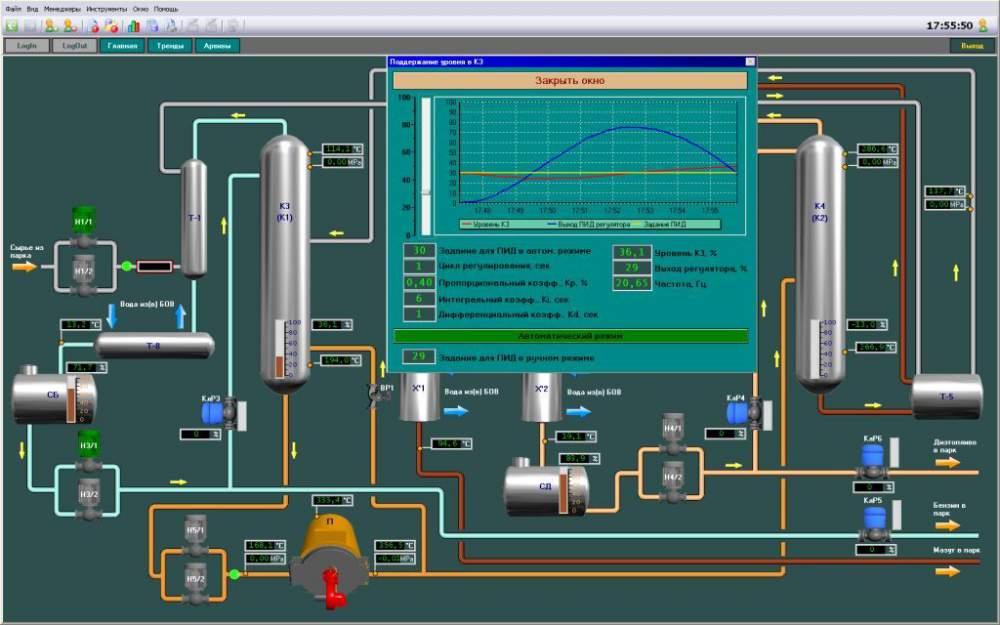 Заказать Программирование промышленных контроллеров и создание человекомашинного интерфейса (SCADA).