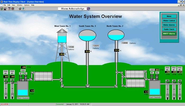 Заказать Пуско-наладочные работы, сервисное обслуживание и дальнейшая модернизация объектов автоматизации.