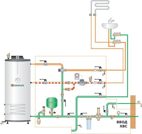 Order Design of splinkerny fire extinguishing systems