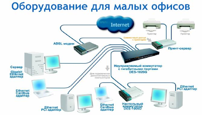 Control of local networks, local networks price astana, installation of a local network in Astana company Evrostandart, TOO Orde