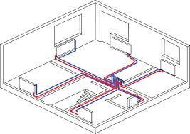 Заказать Проектирование внутренних систем отопления, включая электрическое