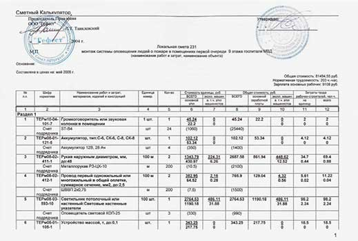 budget calculation order in almaty
