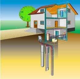 Заказать Монтаж тепловых насосов для отопления помещений