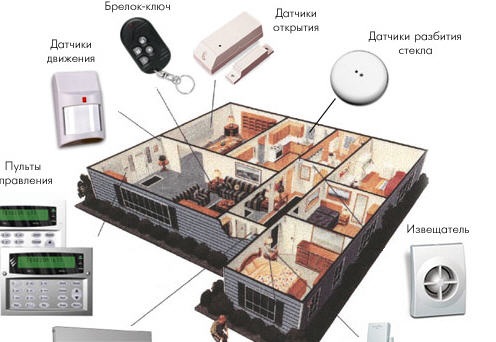 Order Installation of fire systems in Almaty