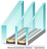 Order Production of glass partitions, glass doors, glass handrail