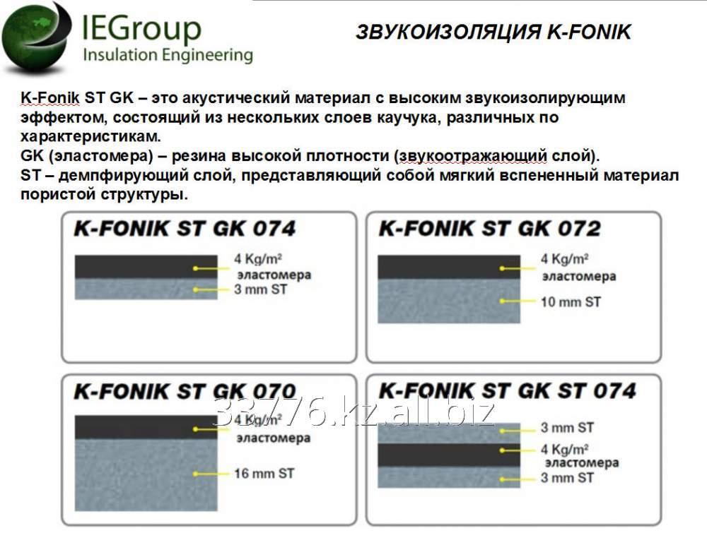 Заказать Звукоизоляция K-FONIK