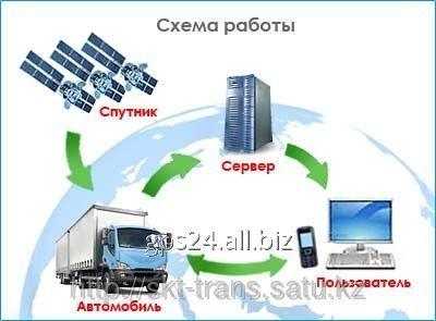 Заказать Система GPS/Глонасс мониторинга автотранспорта и контроль топлива