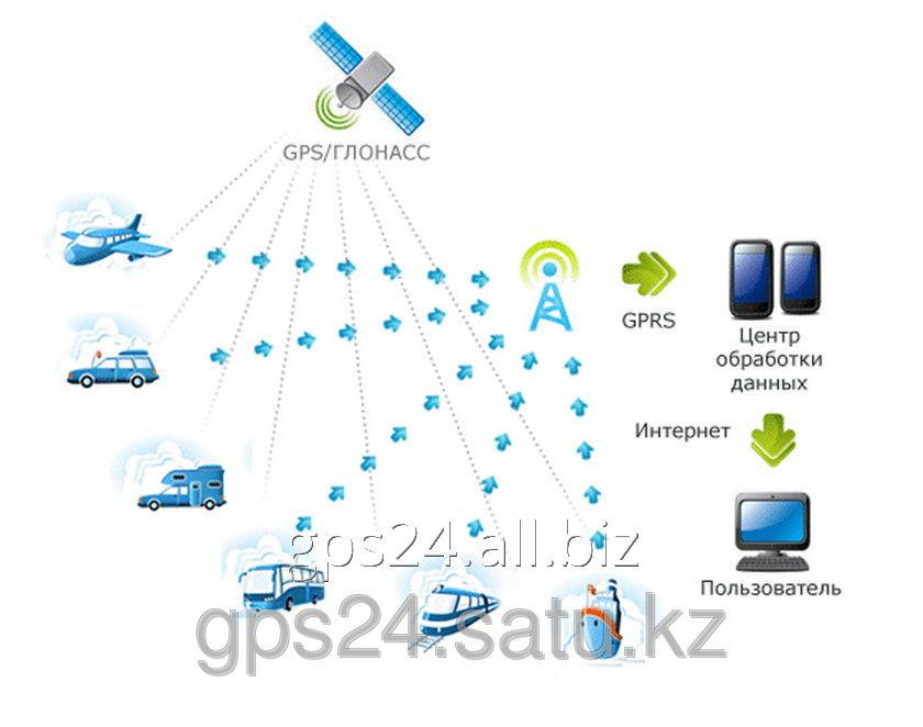 Заказать Система GPS/Глонасс мониторинга транспорта и контроль топлива