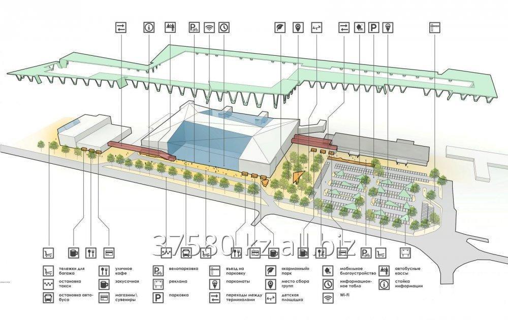 Заказать Разработка архитектурной концепции