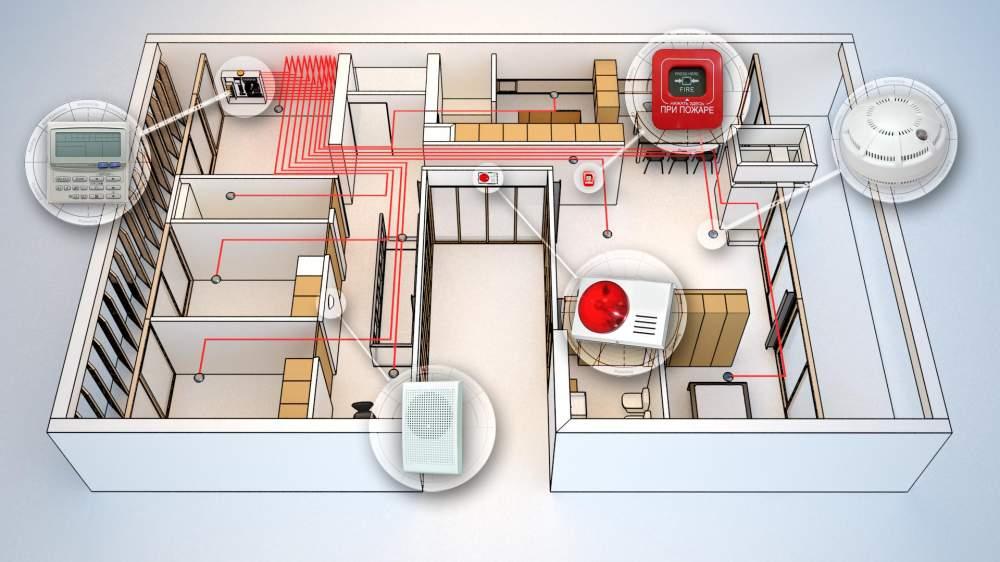 Заказать Проектирование систем охранно-пожарной сигнализации