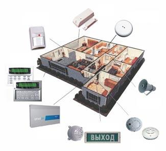 Заказать Проектирование и установка охранной системы
