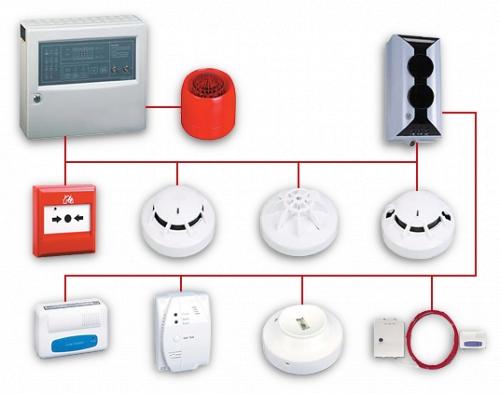 Заказать Монтаж системы пожарной сигнализации