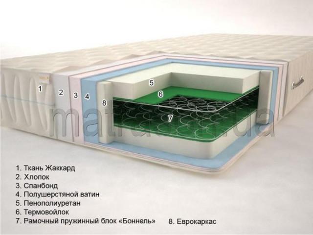 Все для производства ортопедических матрасов детская кровать с матрасом купить б у