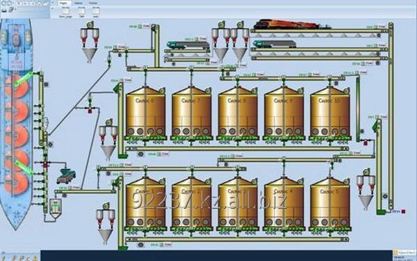 Заказать Комплексная автоматизация зерносушилки