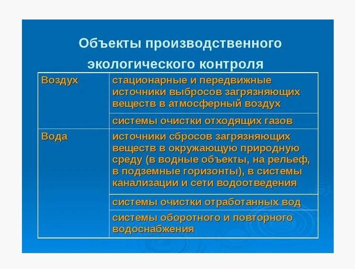 Заказать Проведение производственного экологического мониторинга, составление ежеквартальных отчетов по ПЭК