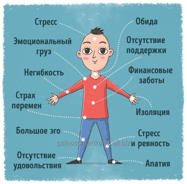 Заказать Услуги психолога, психосоматика, помощь психологическая