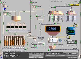 Заказать Автоматизация технологических процессов