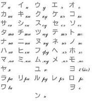 Заказать Перевод с японского языка