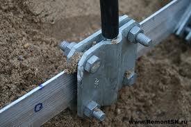 Order Grounding device