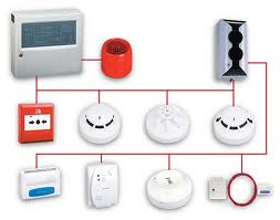 Order Creation of systems of fire-prevention and security signaling