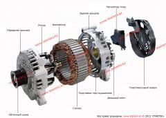 Ремонт автомобильного генератора 12в, 24в