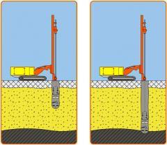 Drilling of artesian wells