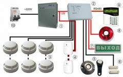 Mounting of fire systems
